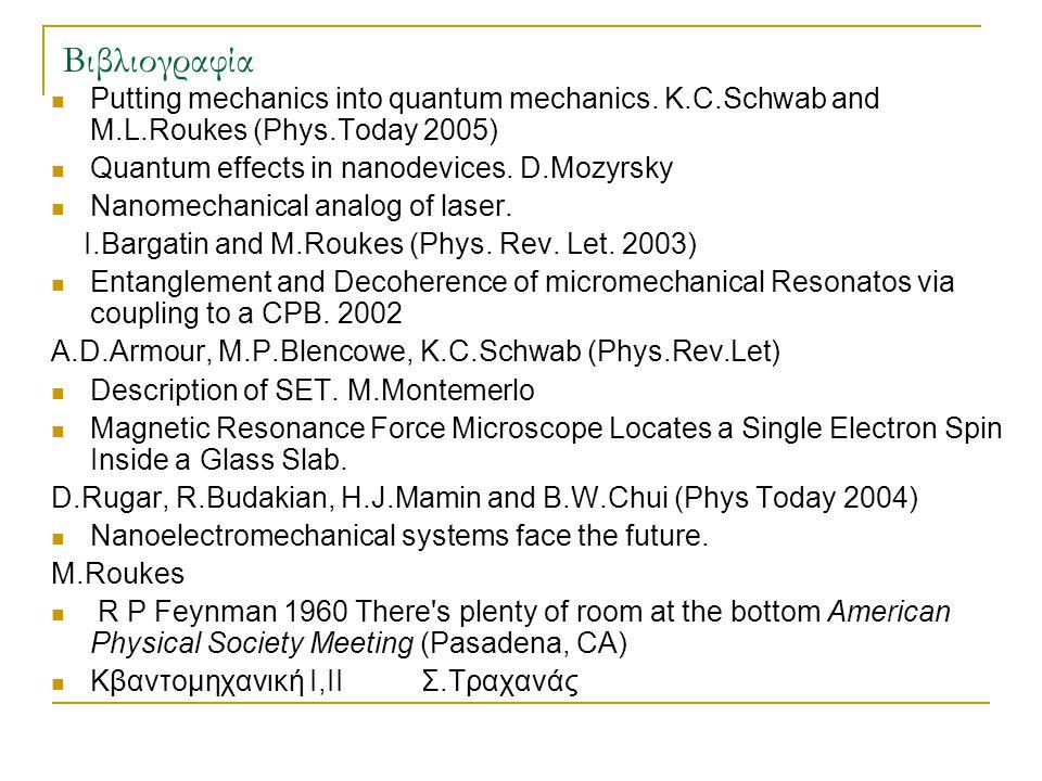 Βιβλιογραφία Putting mechanics into quantum mechanics. K.C.Schwab and M.L.Roukes (Phys.Today 2005) Quantum effects in nanodevices. D.Mozyrsky.