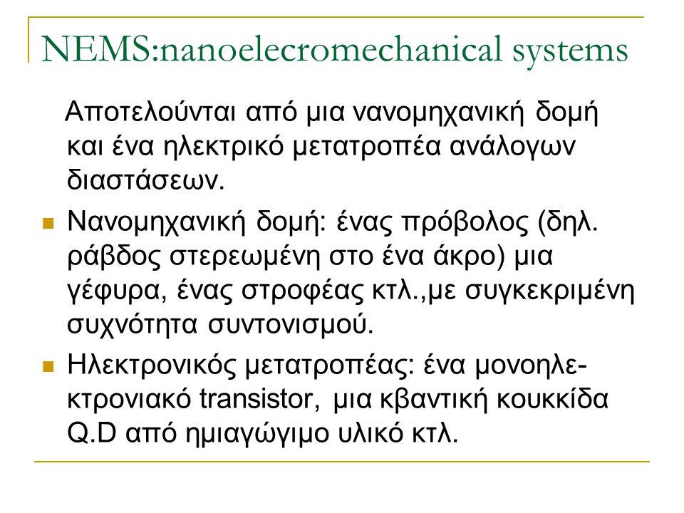 NEMS:nanoelecromechanical systems