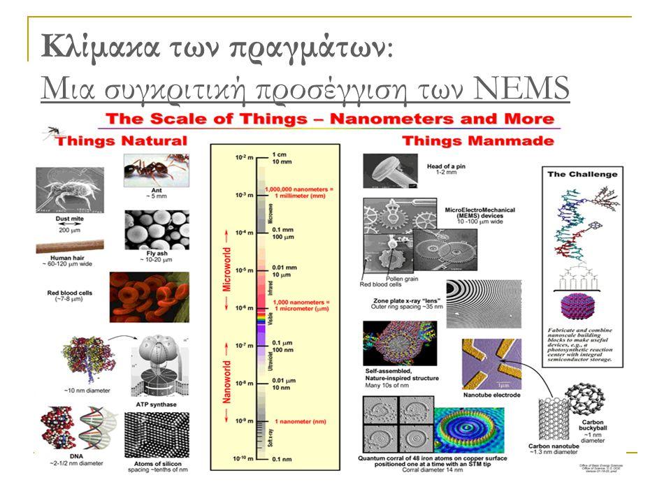 Κλίμακα των πραγμάτων: Μια συγκριτική προσέγγιση των ΝEMS