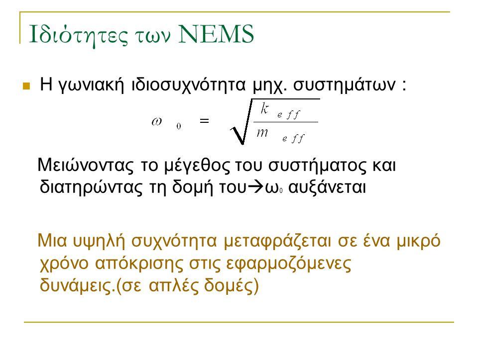 Ιδιότητες των NEMS Η γωνιακή ιδιοσυχνότητα μηχ. συστημάτων :