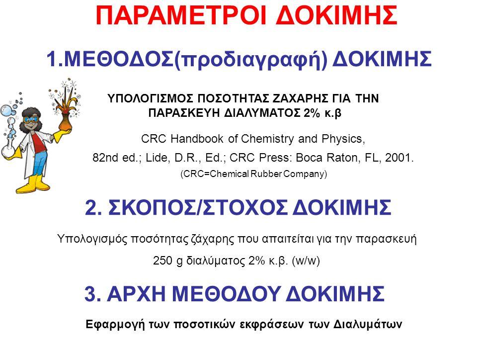 1.ΜΕΘΟΔΟΣ(προδιαγραφή) ΔΟΚΙΜΗΣ