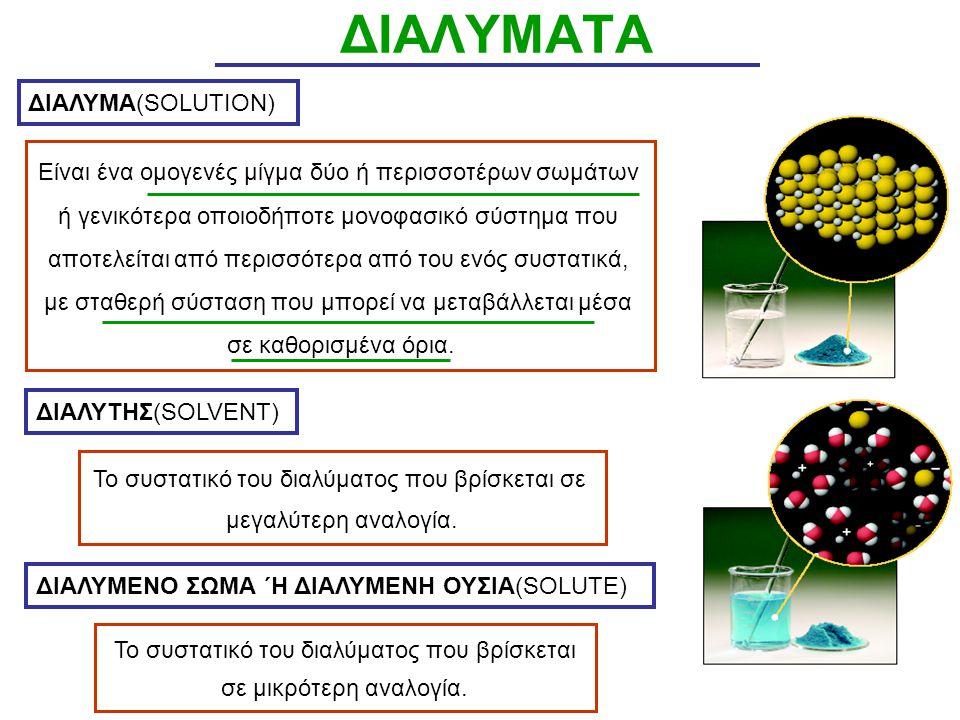 ΔΙΑΛΥΜΑΤΑ ΔΙΑΛΥΜΑ(SOLUTION)