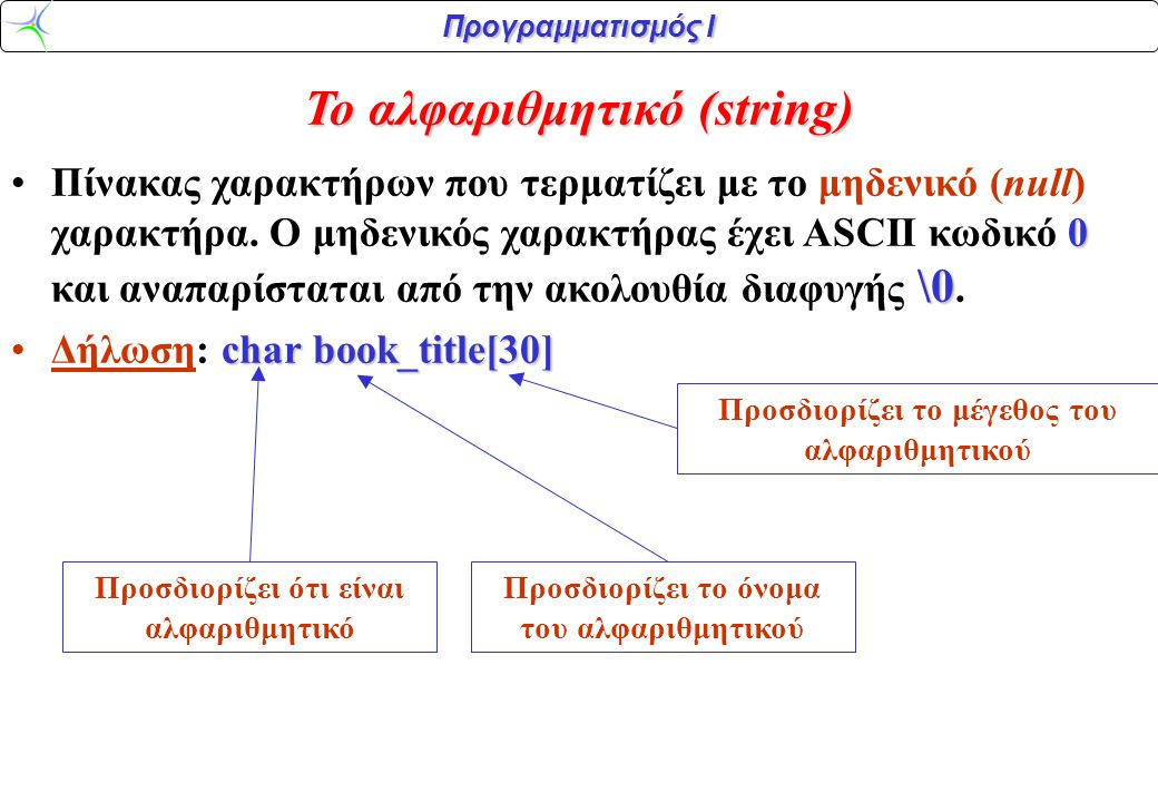Το αλφαριθμητικό (string)