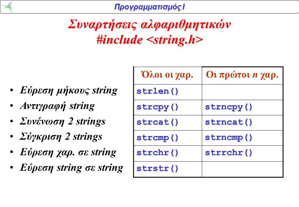 Συναρτήσεις αλφαριθμητικών #include <string.h>