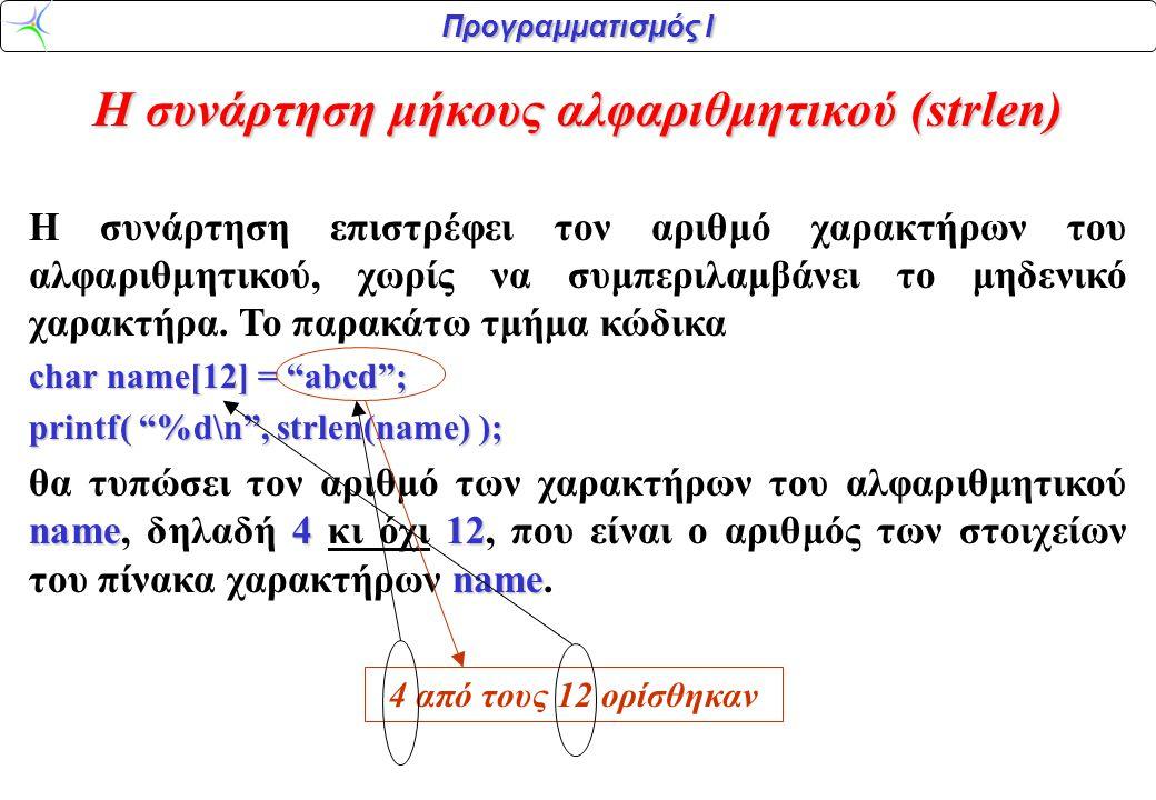 Η συνάρτηση μήκους αλφαριθμητικού (strlen)