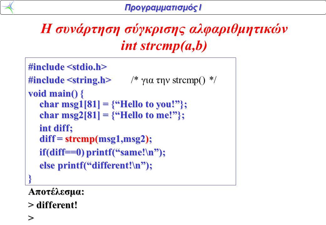 Η συνάρτηση σύγκρισης αλφαριθμητικών int strcmp(a,b)