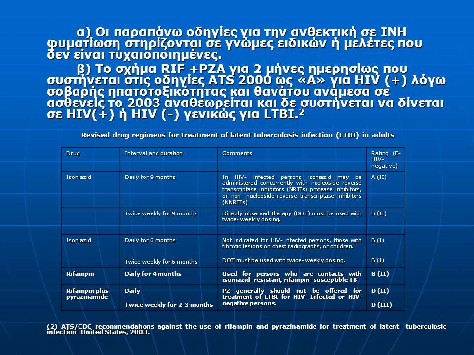 α) Οι παραπάνω οδηγίες για την ανθεκτική σε INH φυματίωση στηρίζονται σε γνώμες ειδικών ή μελέτες που δεν είναι τυχαιοποιημένες.