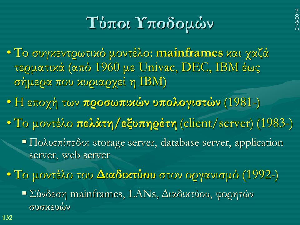 Τύποι Υποδομών 2/4/2017. Το συγκεντρωτικό μοντέλο: mainframes και χαζά τερματικά (από 1960 με Univac, DEC, IBM έως σήμερα που κυριαρχεί η IBM)