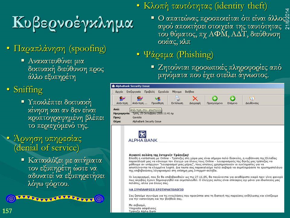 Κυβερνοέγκλημα Κλοπή ταυτότητας (identity theft) Ψάρεμα (Phishing)