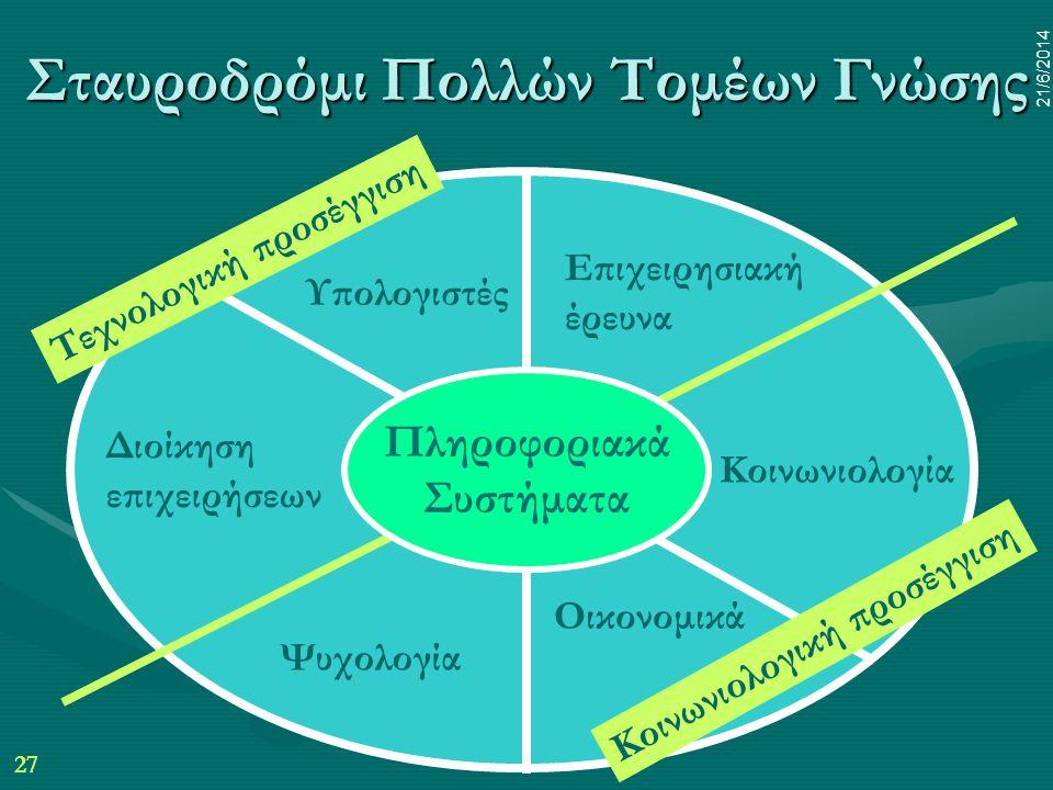 Σταυροδρόμι Πολλών Τομέων Γνώσης