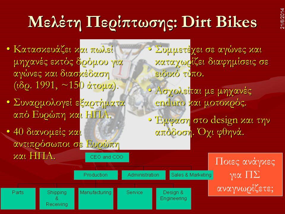 Μελέτη Περίπτωσης: Dirt Bikes