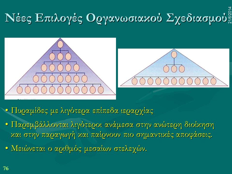 Νέες Επιλογές Οργανωσιακού Σχεδιασμού