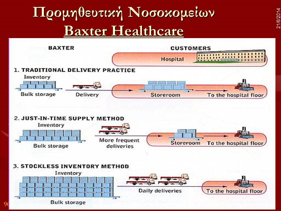 Προμηθευτική Νοσοκομείων Baxter Healthcare
