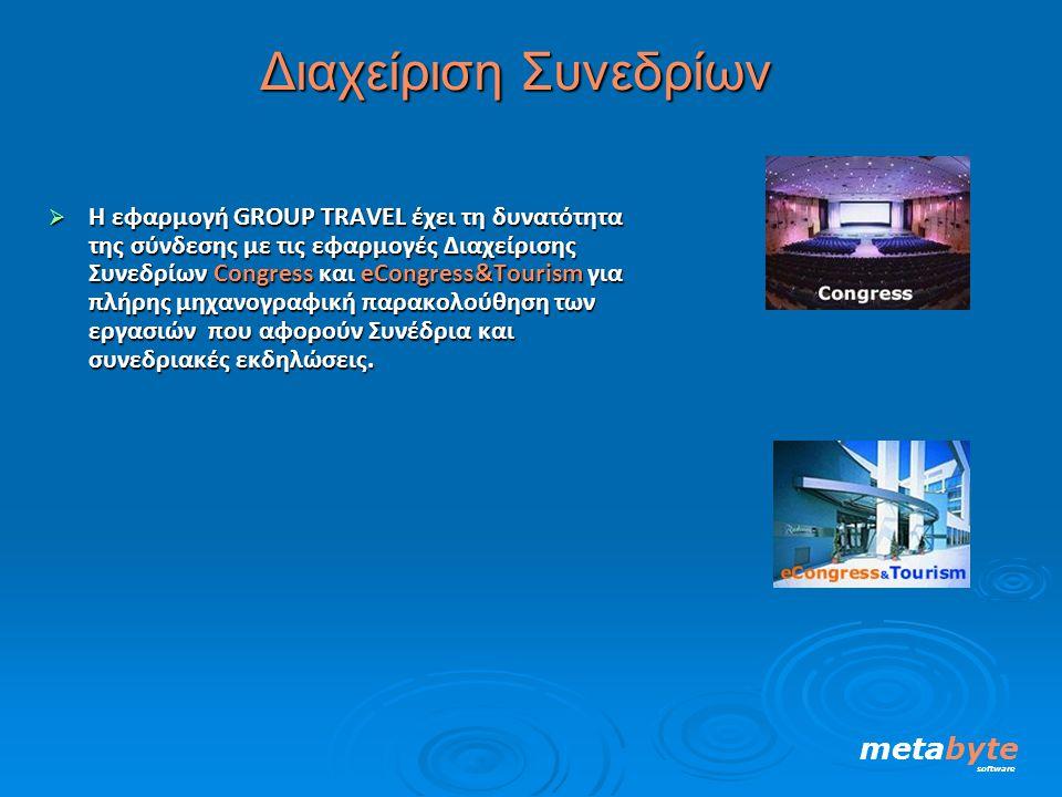 Διαχείριση Συνεδρίων metabyte