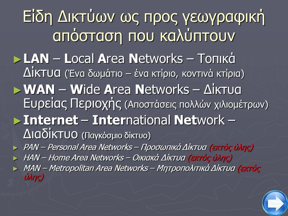 Είδη Δικτύων ως προς γεωγραφική απόσταση που καλύπτουν