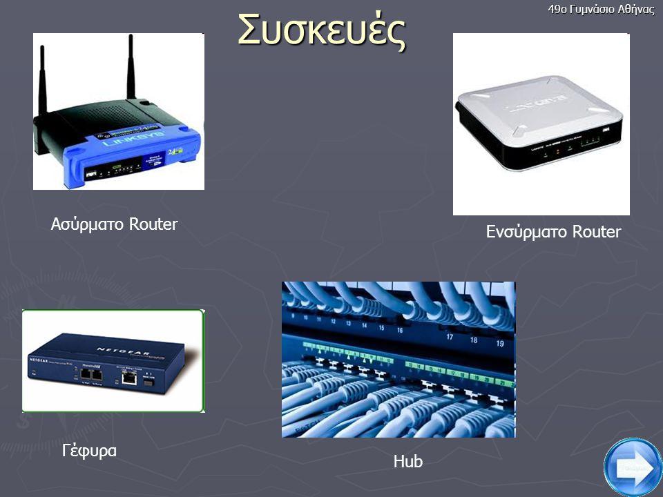 Συσκευές Ασύρματο Router Ενσύρματο Router Γέφυρα Hub