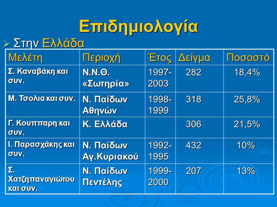 Επιδημιολογία Στην Ελλάδα Μελέτη Περιοχή Έτος Δείγμα Ποσοστό