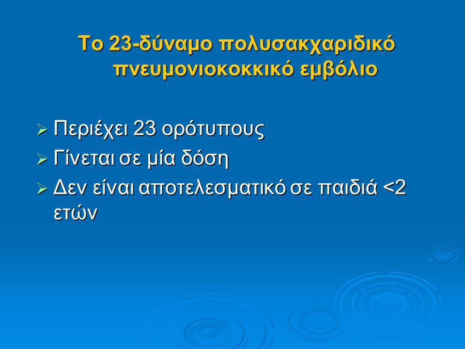 Το 23-δύναμο πολυσακχαριδικό πνευμονιοκοκκικό εμβόλιο