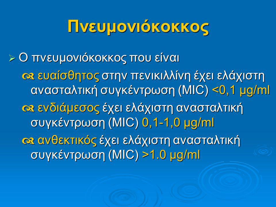 Πνευμονιόκοκκος Ο πνευμονιόκοκκος που είναι