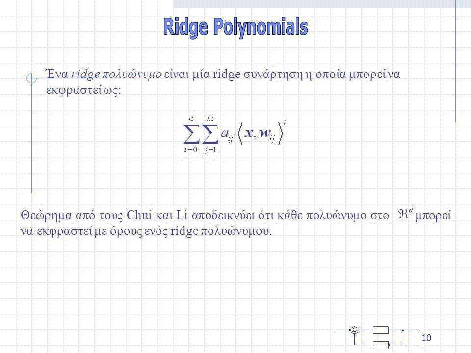 Ridge Polynomials Ένα ridge πολυώνυμο είναι μία ridge συνάρτηση η οποία μπορεί να εκφραστεί ως: