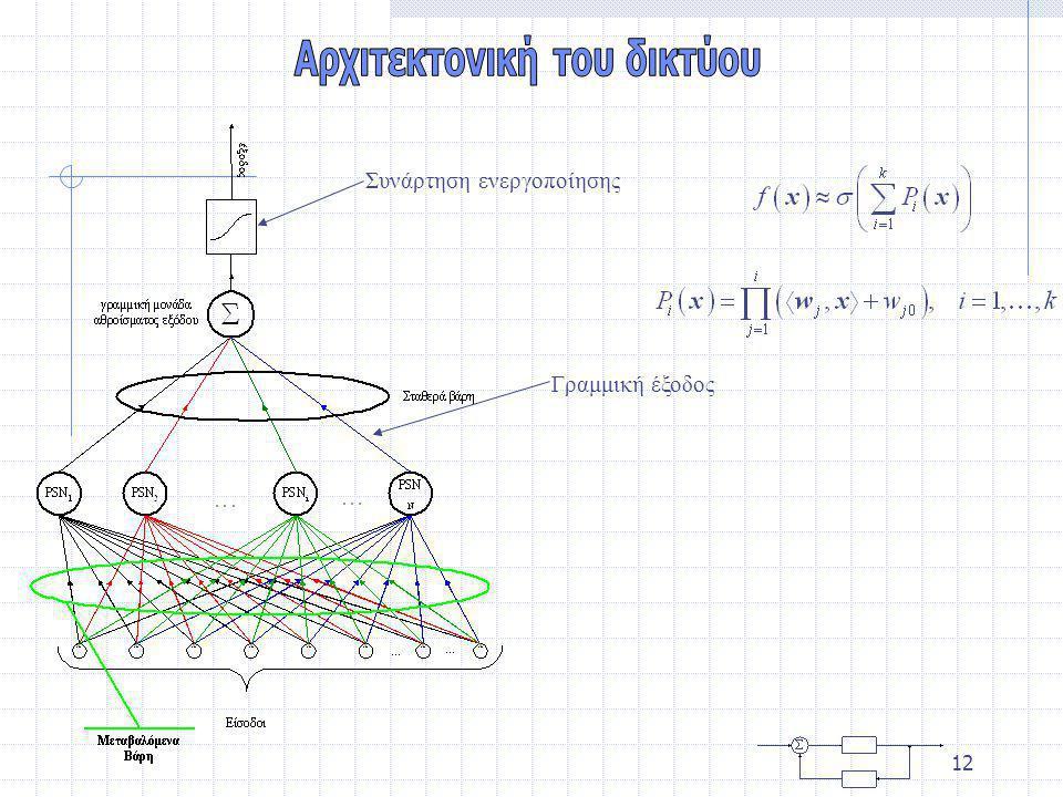 Αρχιτεκτονική του δικτύου