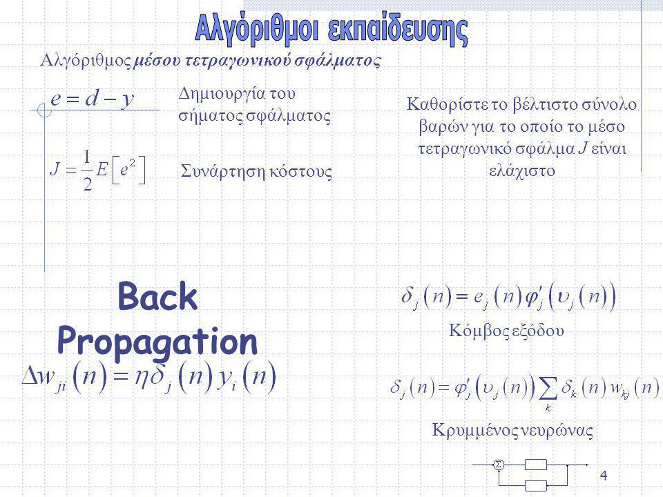 Αλγόριθμοι εκπαίδευσης