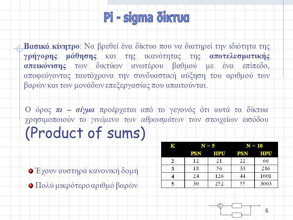 Pi - sigma δίκτυα