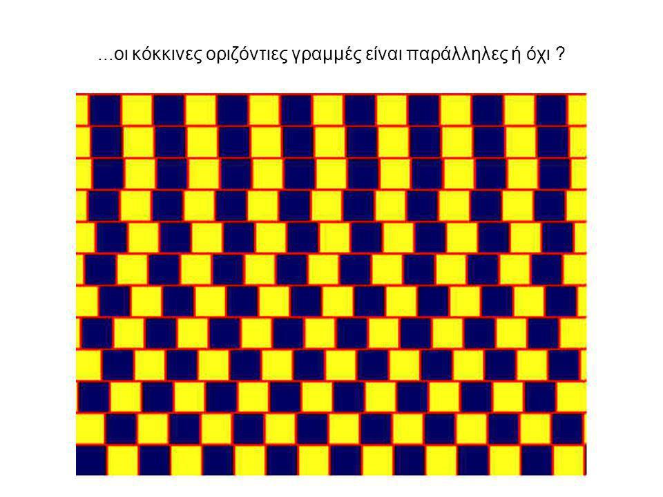 ...οι κόκκινες οριζόντιες γραμμές είναι παράλληλες ή όχι