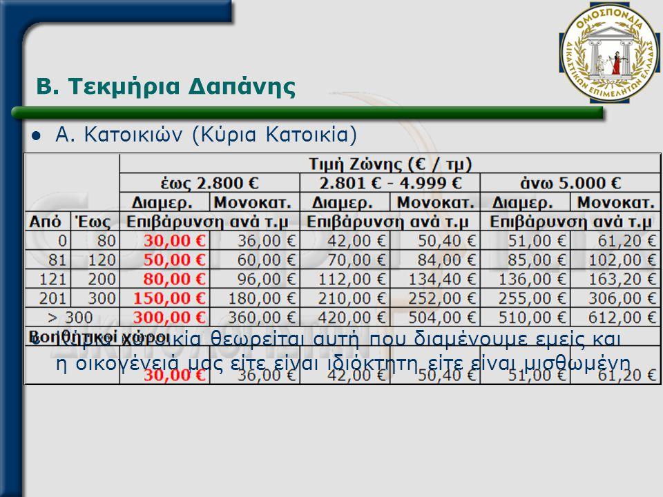 Β. Τεκμήρια Δαπάνης Α. Κατοικιών (Κύρια Κατοικία)
