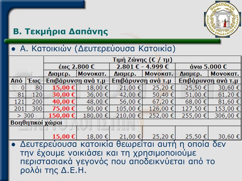 Β. Τεκμήρια Δαπάνης Α. Κατοικιών (Δευτερεύουσα Κατοικία)