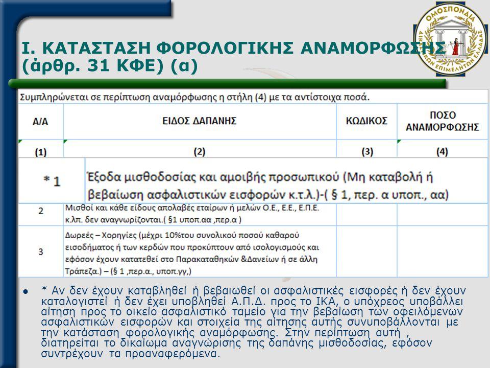 I. ΚΑΤΑΣΤΑΣΗ ΦΟΡΟΛΟΓΙΚΗΣ ΑΝΑΜΟΡΦΩΣΗΣ (άρθρ. 31 ΚΦΕ) (α)