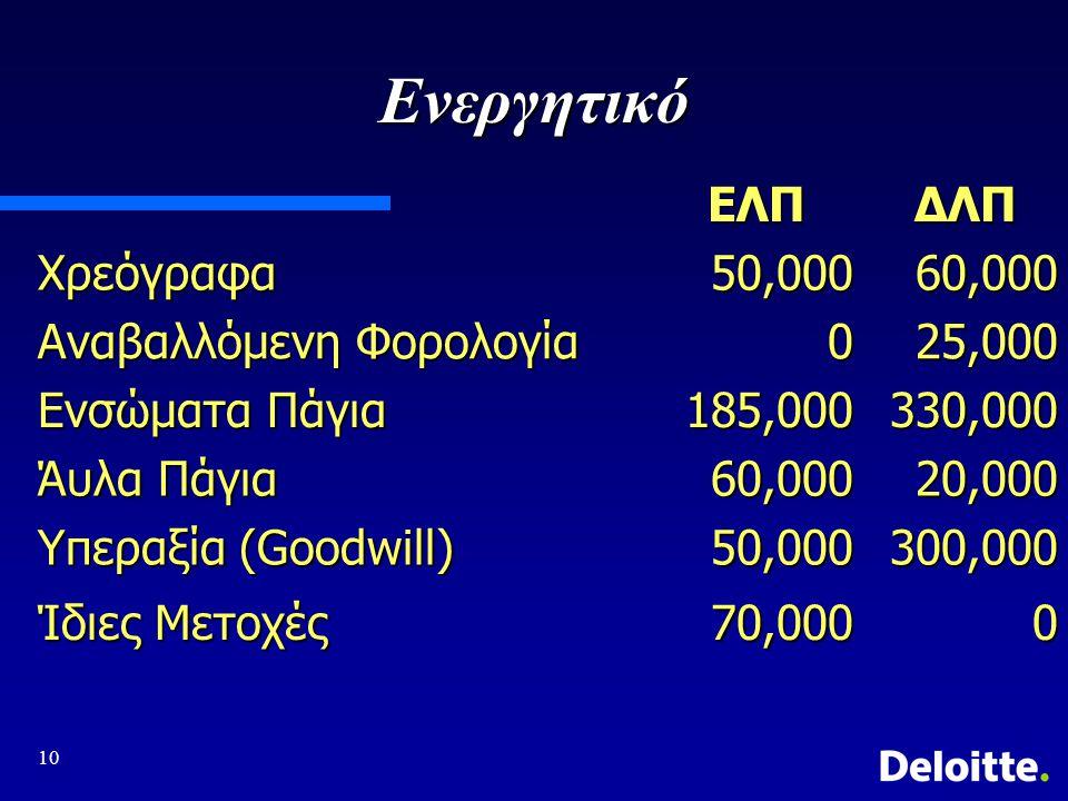 Ενεργητικό ΕΛΠ ΔΛΠ Χρεόγραφα 50,000 60,000 Αναβαλλόμενη Φορολογία