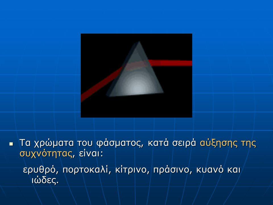 Τα χρώματα του φάσματος, κατά σειρά αύξησης της συχνότητας, είναι: