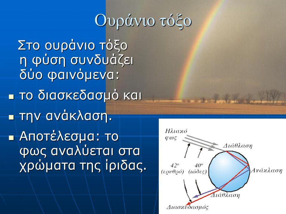 Ουράνιο τόξο Στο ουράνιο τόξο η φύση συνδυάζει δύο φαινόμενα: