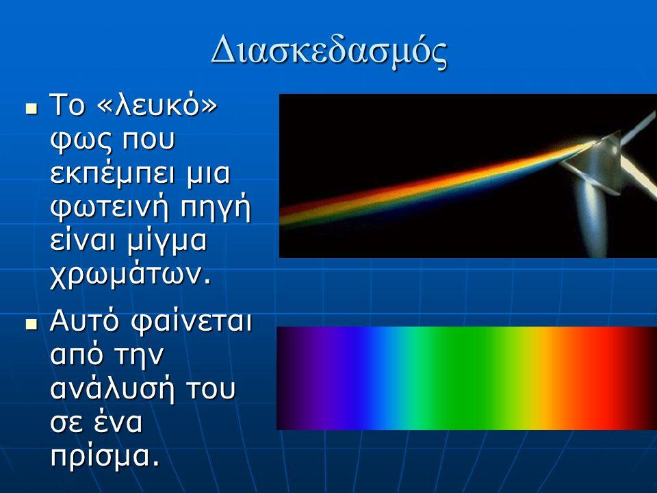 Διασκεδασμός Το «λευκό» φως που εκπέμπει μια φωτεινή πηγή είναι μίγμα χρωμάτων.