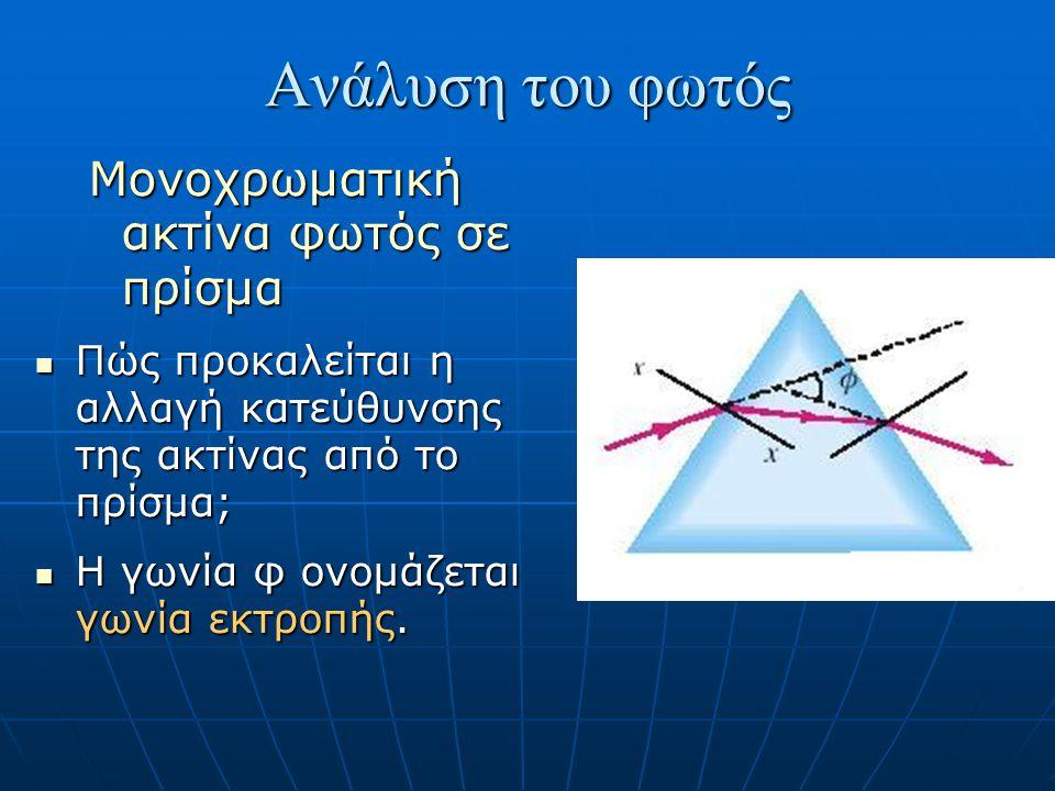 Ανάλυση του φωτός Μονοχρωματική ακτίνα φωτός σε πρίσμα