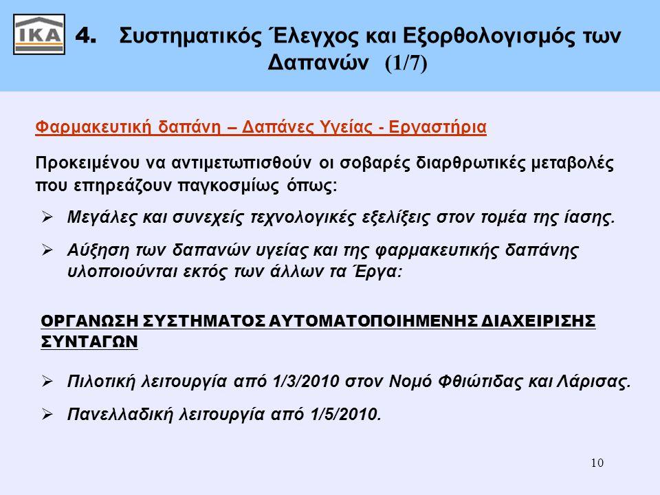 4. Συστηματικός Έλεγχος και Εξορθολογισμός των Δαπανών (1/7)
