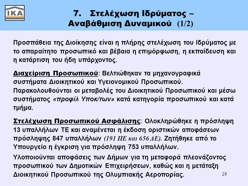 7. Στελέχωση Ιδρύματος – Αναβάθμιση Δυναμικού (1/2)