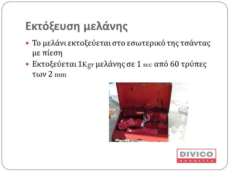 Εκτόξευση μελάνης Το μελάνι εκτοξεύεται στο εσωτερικό της τσάντας με πίεση.