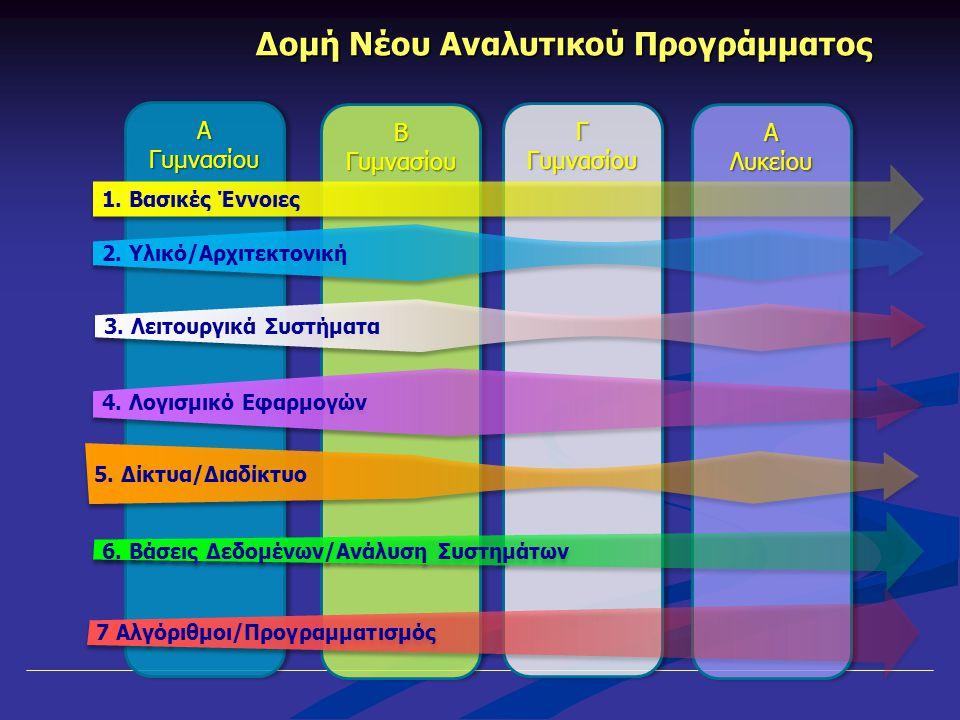 Δομή Νέου Αναλυτικού Προγράμματος
