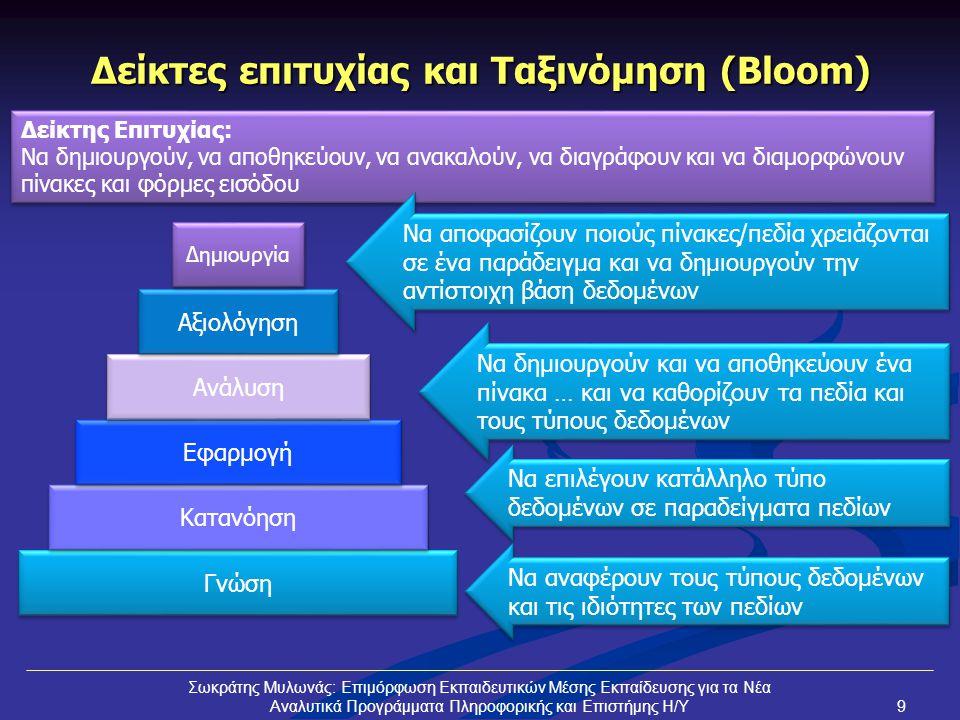 Δείκτες επιτυχίας και Ταξινόμηση (Bloom)