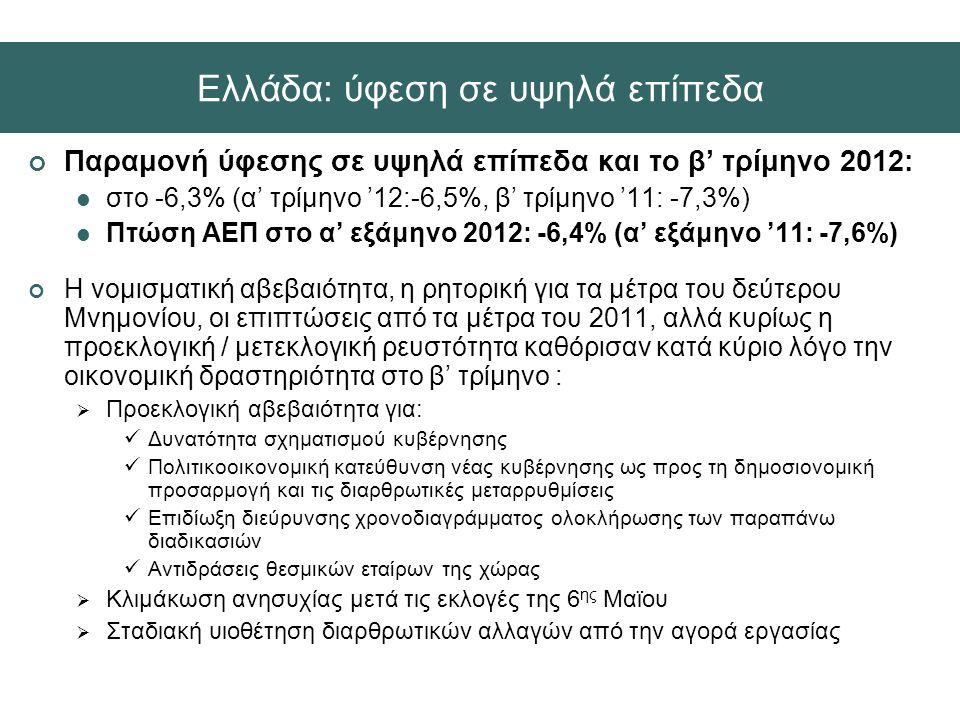 Ελλάδα: ύφεση σε υψηλά επίπεδα