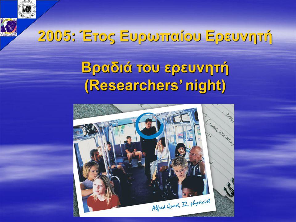 2005: Έτος Ευρωπαίου Ερευνητή