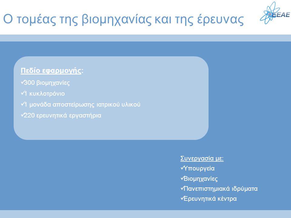 Ο τομέας της βιομηχανίας και της έρευνας