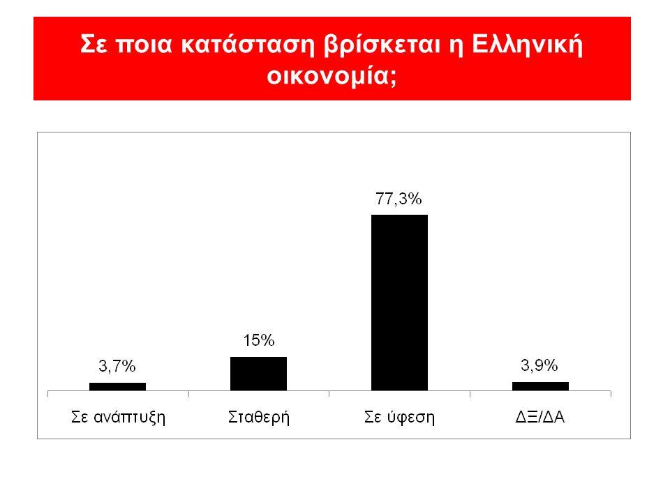 Σε ποια κατάσταση βρίσκεται η Ελληνική οικονομία;