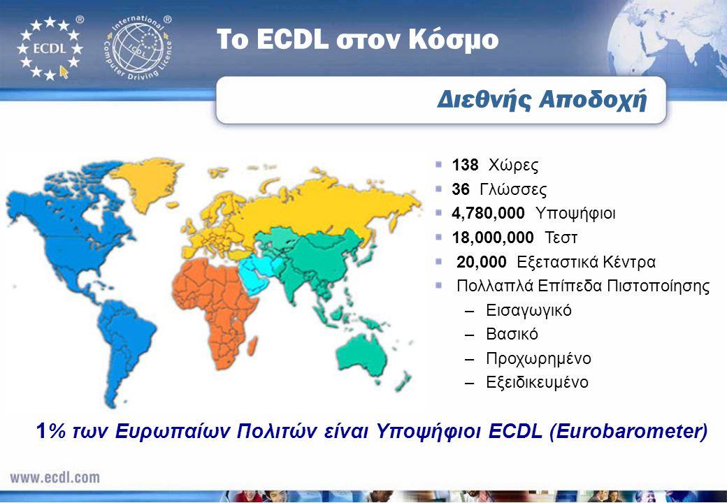1% των Ευρωπαίων Πολιτών είναι Υποψήφιοι ECDL (Eurobarometer)