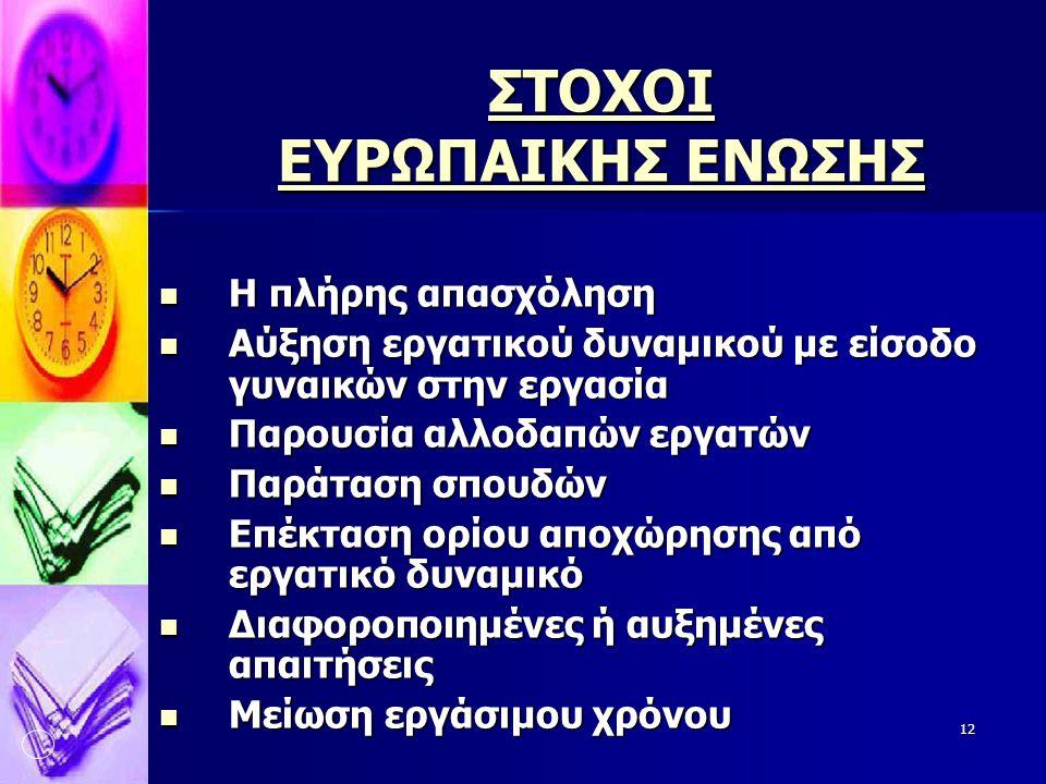 ΣΤΟΧΟΙ ΕΥΡΩΠΑΙΚΗΣ ΕΝΩΣΗΣ