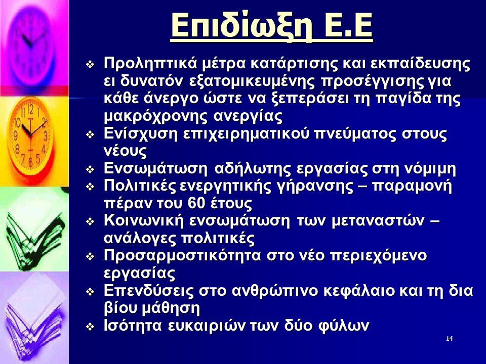 Επιδίωξη Ε.Ε