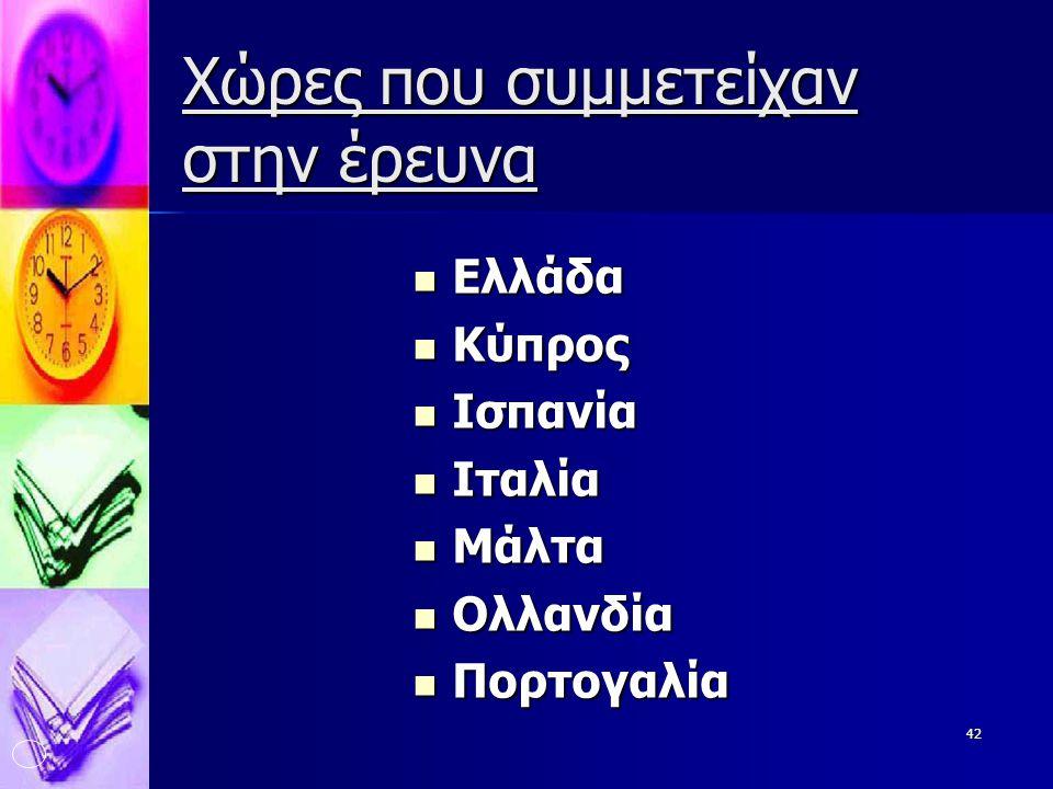 Χώρες που συμμετείχαν στην έρευνα
