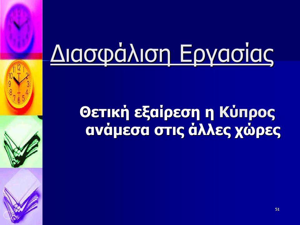 Θετική εξαίρεση η Κύπρος ανάμεσα στις άλλες χώρες
